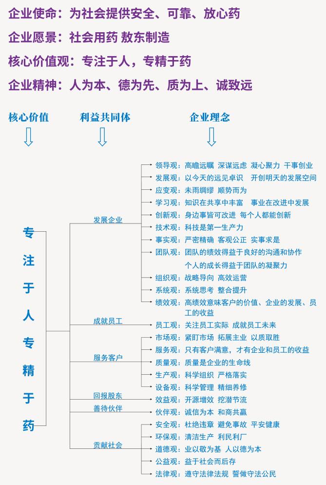 雷竞技下载链接官网app